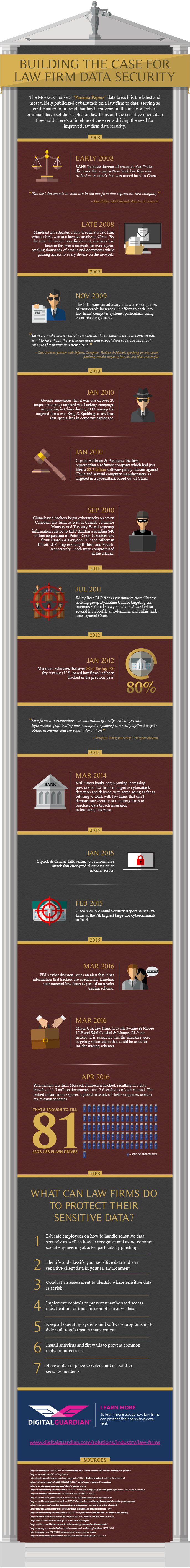 Building the Case for Law Firm Data Security Infographic