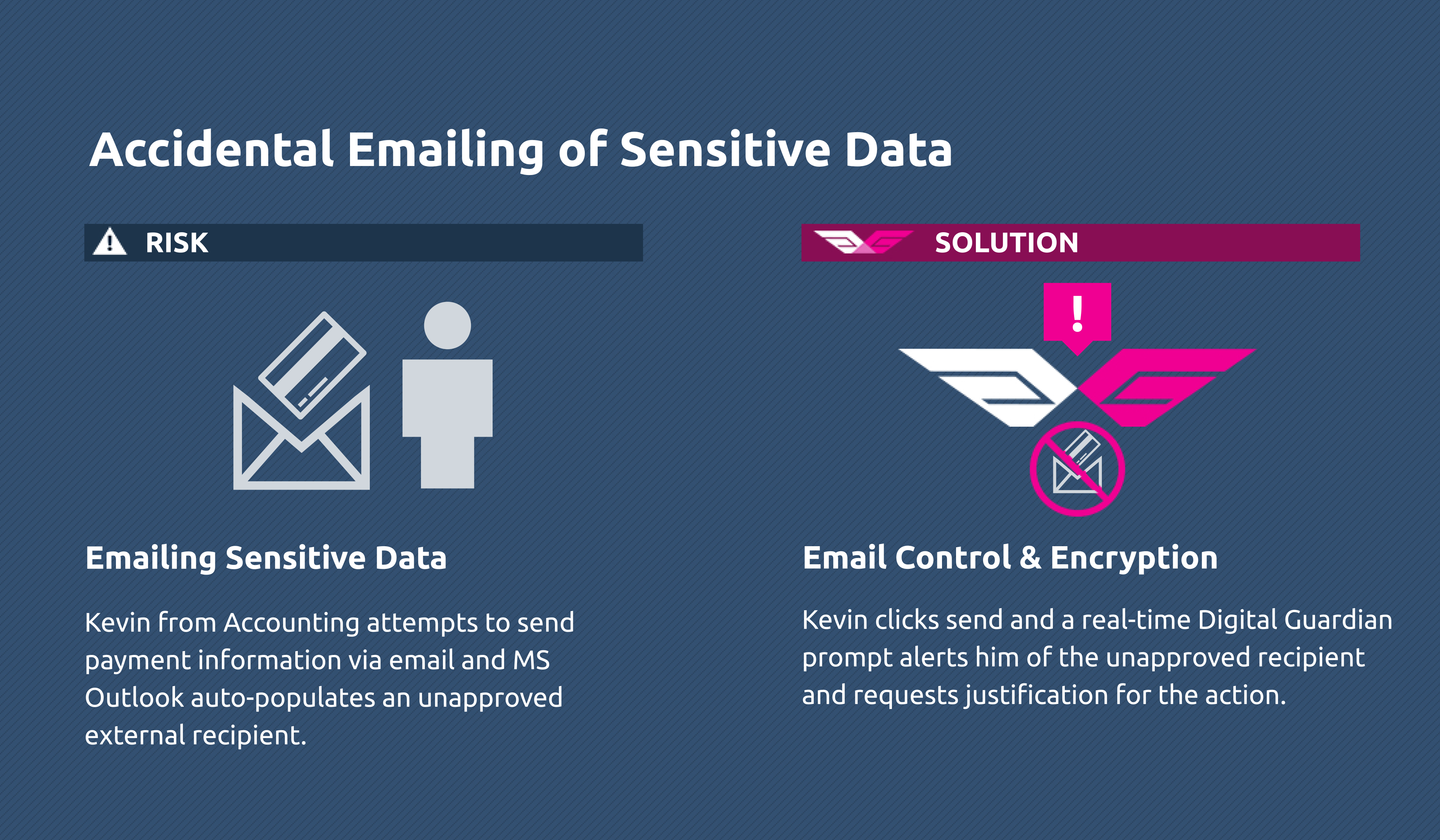 Email Control and Encryption