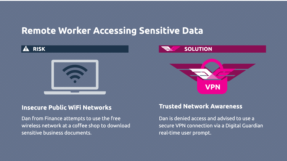 Trusted Network Access