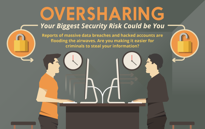 Oversharing: Your Biggest Security Risk Could be You ...