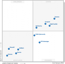 Digital Guardian Is A Leader In The 2017 Gartner Magic